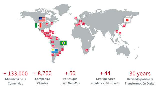 Mapa - Genexus for Students